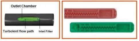 Flat Drip Tape Drip-line Hydrodrip Flat